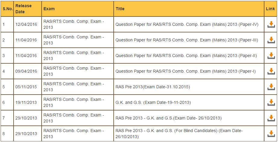 RPSC RAS Old & Sample Paper
