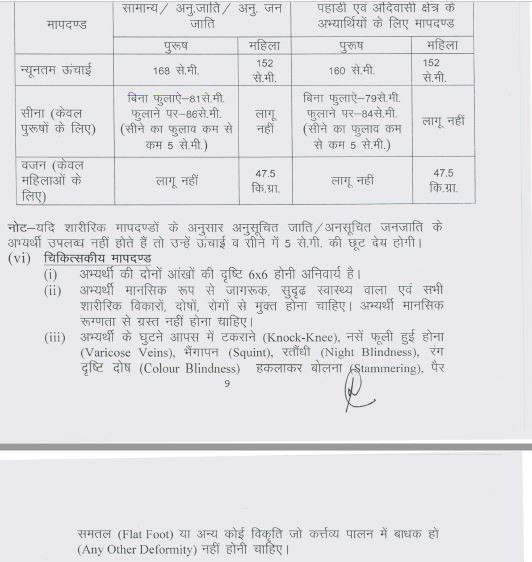 rajasthan-police-physical-test-syllabus