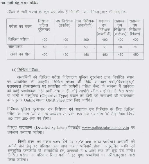 rajasthan-police-selection-process