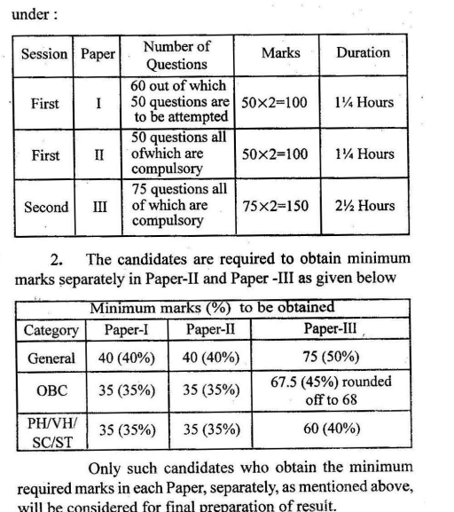 MP State Eligibility Test Admit Card / Hall Ticket
