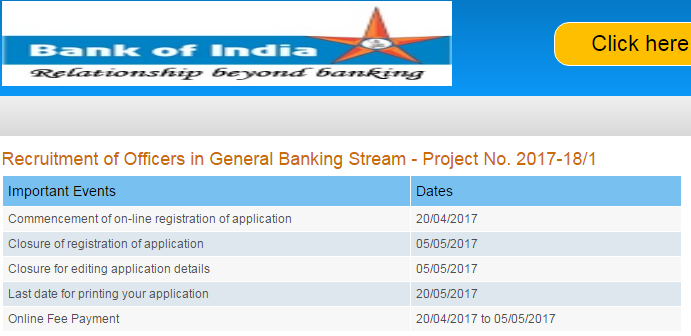 BOI Manager, Officer Recruitment 2017 Bank of India 670 Jobs ...