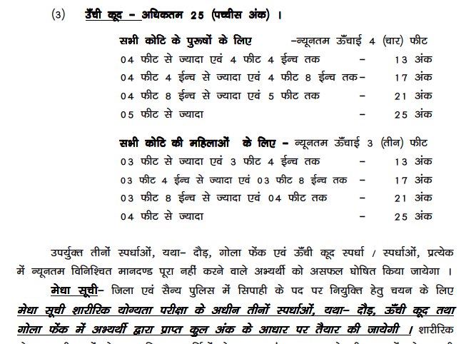 Bihar Police Constable Previous Years Question Paper pdf