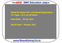 MAHATET Result 2017 Download Maharashtra TET Paper 1 & 2 Cut off Marks