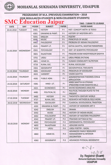 MLSU MA Previous Year Time Table 2019 Regular & Private