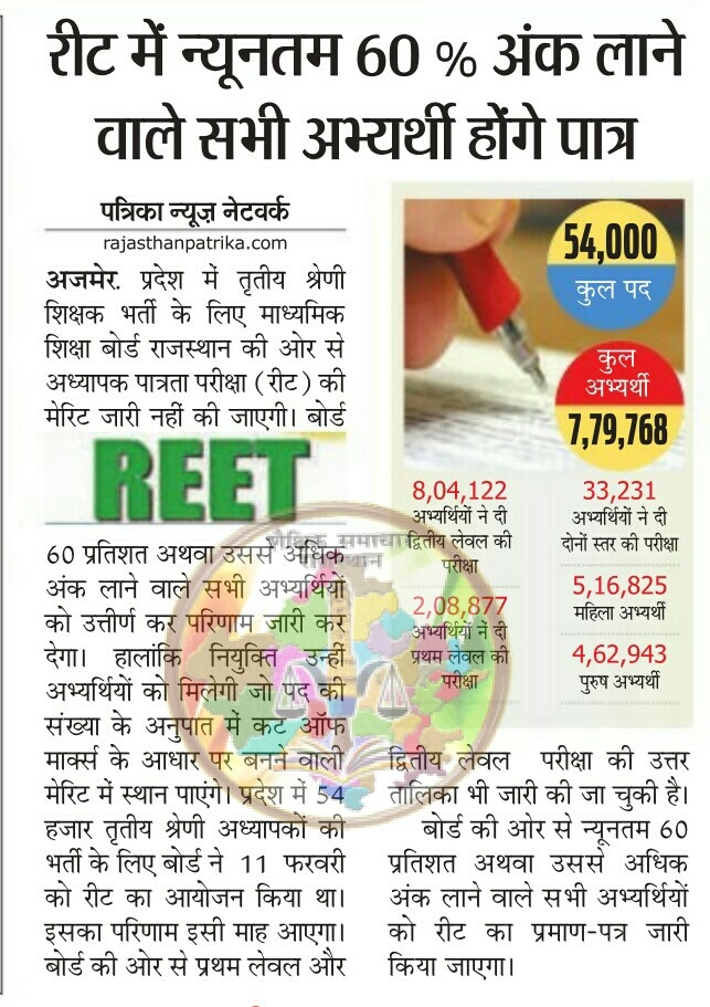 REET Exam Result 2018