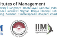 IIM CAT Exam