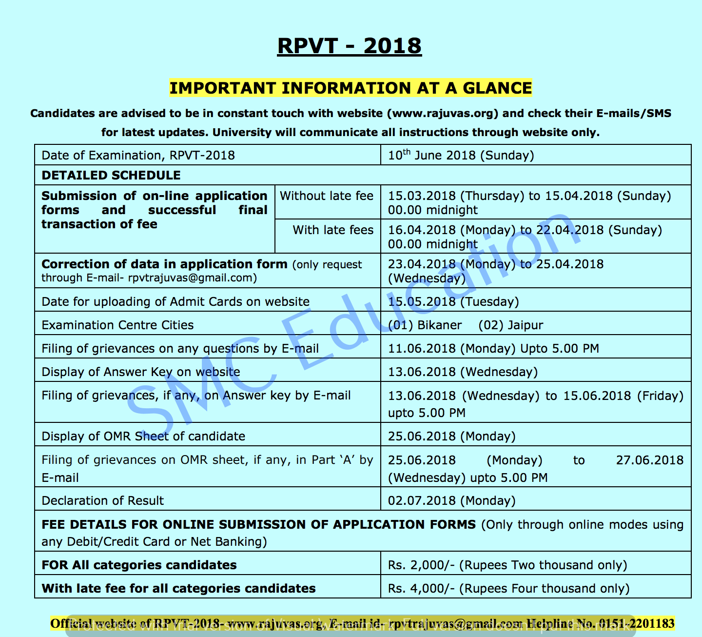 Negative Marking Of Rpvt Whirlpool 677818l Dryer Manual For Gas And Electric Dryers Array Admit Card 2018 Download Rajasthan Pre Veterinary Test Hall Ticket Rh Resultuniraj Co