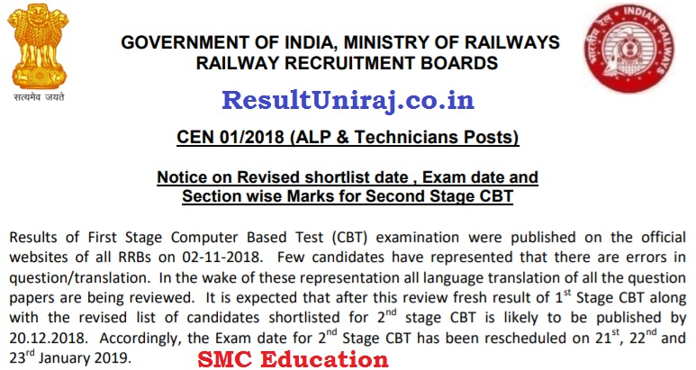 RRB ALP Stage II Result 2019