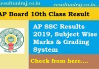 AP SSC Results 2019 Name Wise