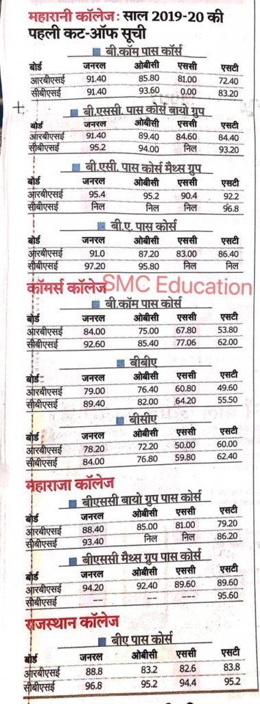 Commerce College Cut off 2019