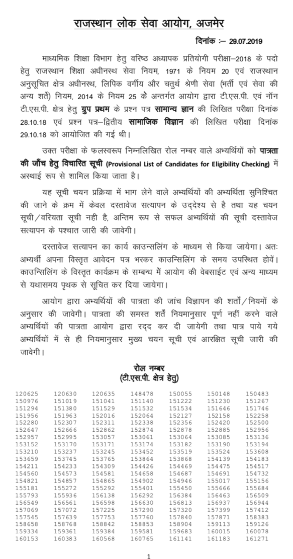 RPSC 2nd Grade SST Result 2019, Rajasthan Second Grade