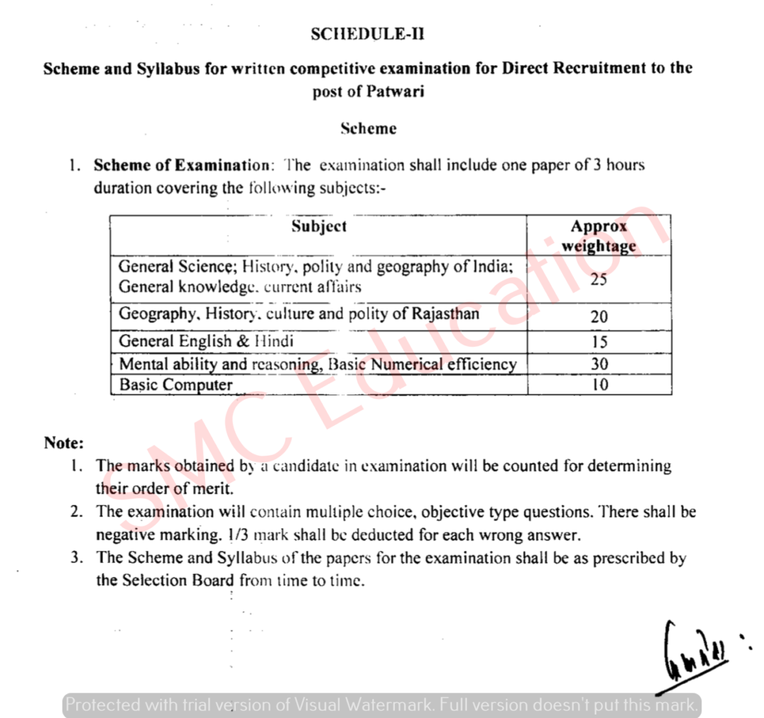 Rajasthan Patwari Syllabus 2019, Check RSMSSB Exam Pattern