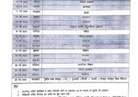Rajasthan 8th Board Time Table 2021