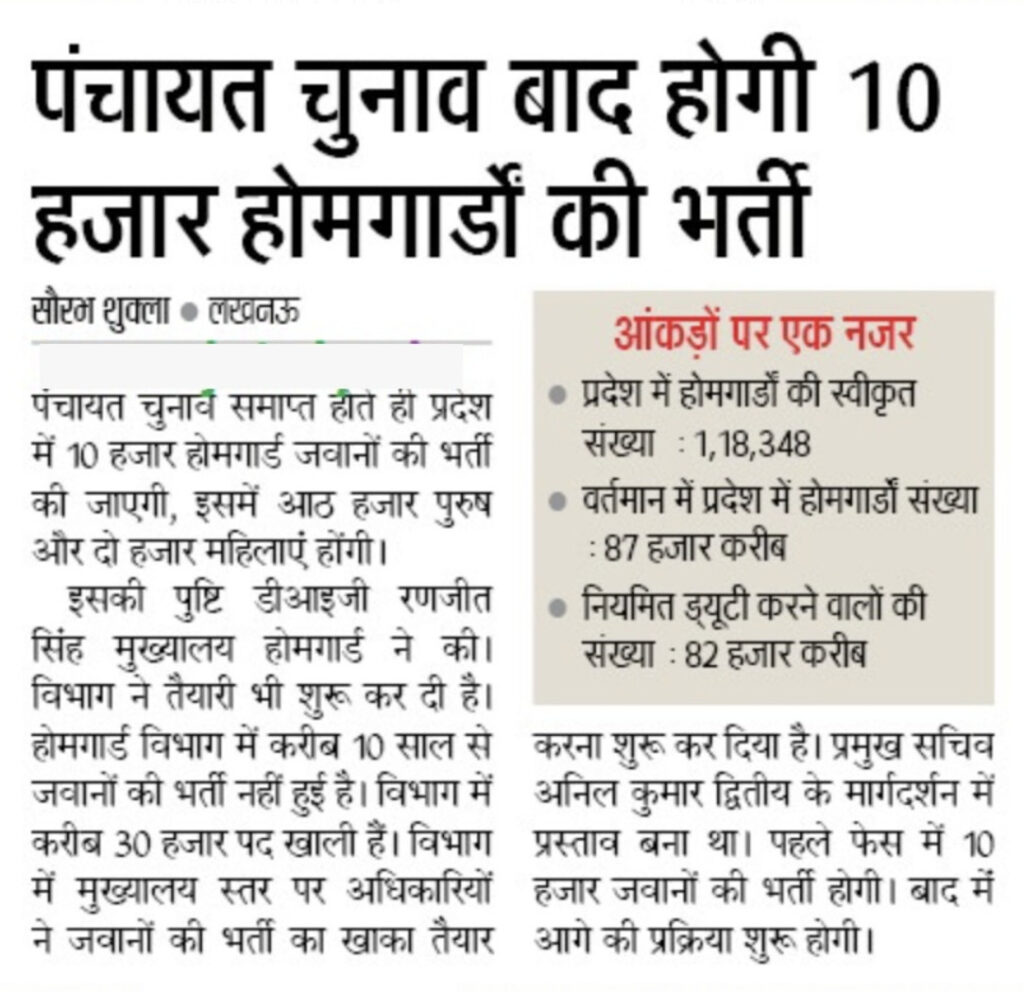 UP Home Guard 10000 Vacancies News