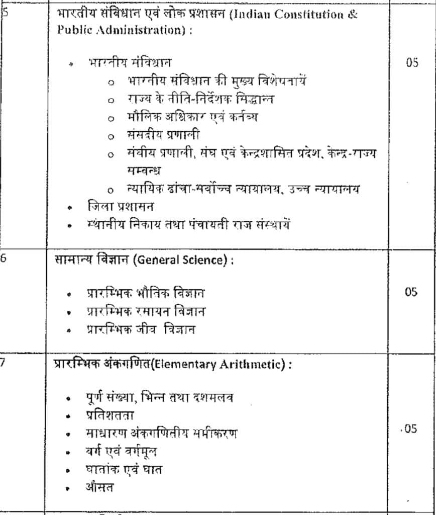 Political & Science Syllabus for PET 2021
